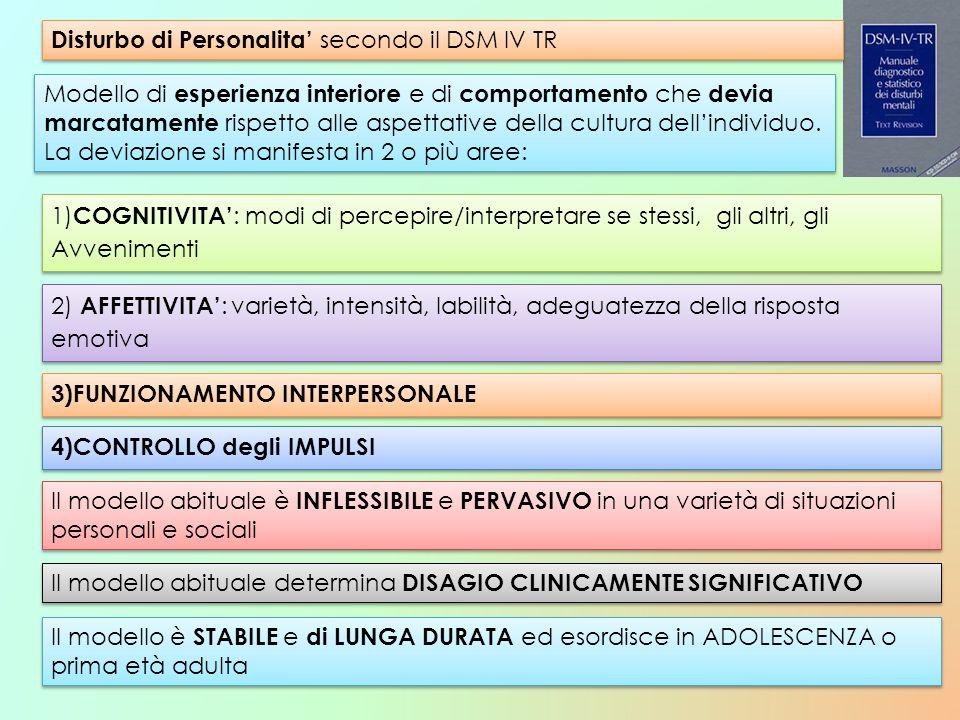 Disturbo BORDERLINE di Personalita 5 o più dei seguenti criteri: 1) SFORZI DISPERATI per evitare un reale o immaginario ABBANDONO 2) RELAZIONI INTERPERSONALI INSTABILI, INTENSE, alternanza di IPERIDEALIZZAZIONE e SVALUTAZIONE 3) ALTERAZIONE dellIDENTITA : immagine e percezione di SE marcatamente e persistentemente instabili 4) IMPULSIVITA in almeno 2 aree potenzialmente dannose: Spendere, sesso, abuso di sostanze, guida spericolata, abbuffate 5) Ricorrenti MINACCE, GESTI, COMPORTAMENTI SUICIDIARI o automutilanti 6) INSTABILITA AFFETTIVA dovuta ad una marcata REATTIVITA dellUMORE (episodica intensa disforia, irritabilità, ansia, poche ore) 7)SENTIMENTI CRONICI di VUOTO 8) RABBIA IMMOTIVATA e INTENSA o difficoltà nel controllarla (frequenti accessi di ira o scontri fisici) 9) IDEAZIONE PARANOIDE, gravi sintomi DISSOCIATIVI TRANSITORI legati allo stress 5 o più dei seguenti criteri: 1) SFORZI DISPERATI per evitare un reale o immaginario ABBANDONO 2) RELAZIONI INTERPERSONALI INSTABILI, INTENSE, alternanza di IPERIDEALIZZAZIONE e SVALUTAZIONE 3) ALTERAZIONE dellIDENTITA : immagine e percezione di SE marcatamente e persistentemente instabili 4) IMPULSIVITA in almeno 2 aree potenzialmente dannose: Spendere, sesso, abuso di sostanze, guida spericolata, abbuffate 5) Ricorrenti MINACCE, GESTI, COMPORTAMENTI SUICIDIARI o automutilanti 6) INSTABILITA AFFETTIVA dovuta ad una marcata REATTIVITA dellUMORE (episodica intensa disforia, irritabilità, ansia, poche ore) 7)SENTIMENTI CRONICI di VUOTO 8) RABBIA IMMOTIVATA e INTENSA o difficoltà nel controllarla (frequenti accessi di ira o scontri fisici) 9) IDEAZIONE PARANOIDE, gravi sintomi DISSOCIATIVI TRANSITORI legati allo stress Modalità pervasiva di INSTABILITA delle 1)RELAZIONI INTERPERSONALI 2)IMMAGINE di SE 3)UMORE + MARCATA IMPULSIVITA (in età adulta e vari contesti) Modalità pervasiva di INSTABILITA delle 1)RELAZIONI INTERPERSONALI 2)IMMAGINE di SE 3)UMORE + MARCATA IMPULSIVITA (in età adulta e vari contesti)