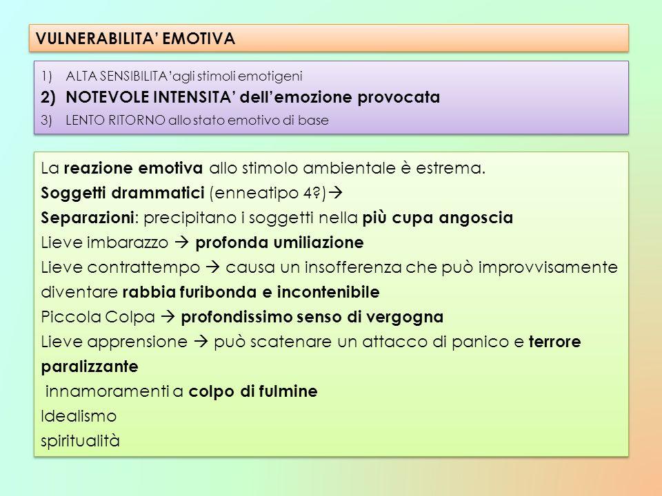 La reazione emotiva allo stimolo ambientale è estrema. Soggetti drammatici (enneatipo 4?) Separazioni : precipitano i soggetti nella più cupa angoscia