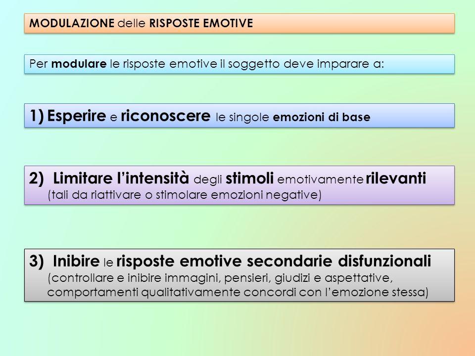 MODULAZIONE delle RISPOSTE EMOTIVE Per modulare le risposte emotive il soggetto deve imparare a: 1)Esperire e riconoscere le singole emozioni di base