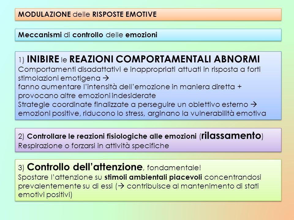 Meccanismi di controllo delle emozioni 1) INIBIRE le REAZIONI COMPORTAMENTALI ABNORMI Comportamenti disadattativi e inappropriati attuati in risposta