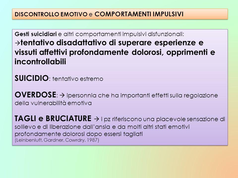 DISCONTROLLO EMOTIVO e COMPORTAMENTI IMPULSIVI Gesti suicidiari e altri comportamenti impulsivi disfunzionali: tentativo disadattativo di superare esp