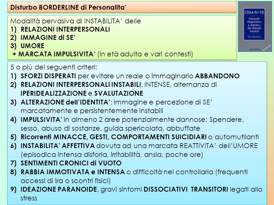 Disturbo BORDERLINE di Personalita 5 o più dei seguenti criteri: 1) SFORZI DISPERATI per evitare un reale o immaginario ABBANDONO 2) RELAZIONI INTERPE