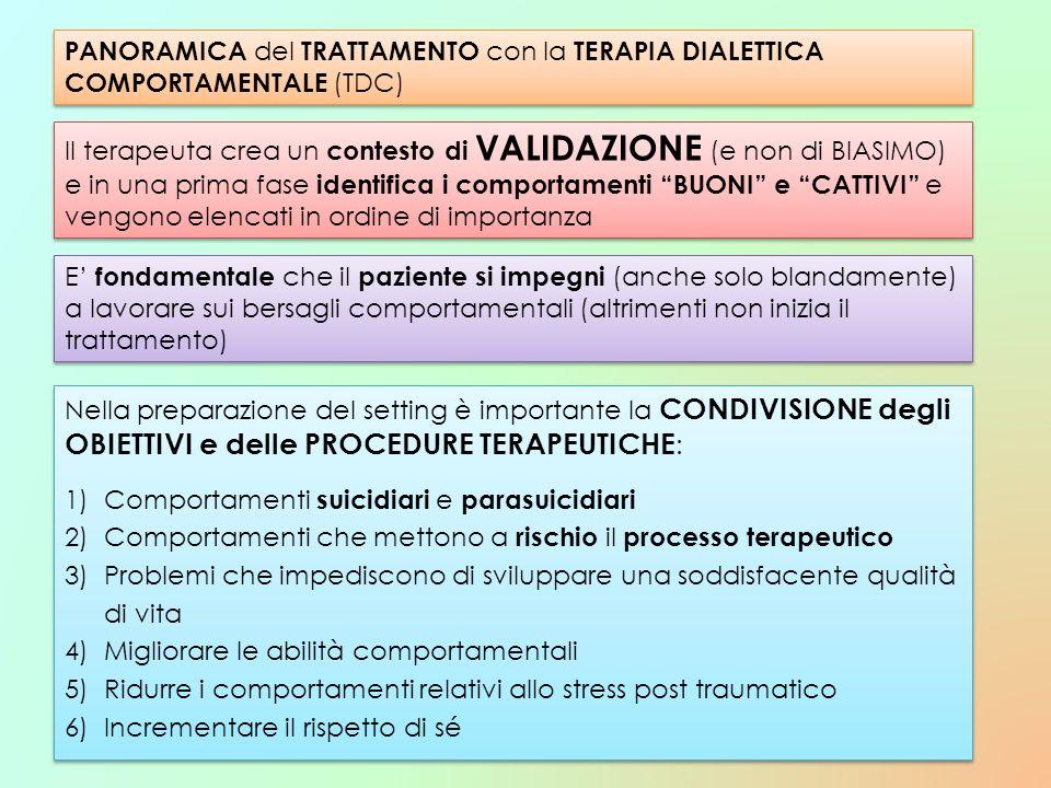 PANORAMICA del TRATTAMENTO con la TERAPIA DIALETTICA COMPORTAMENTALE (TDC) Il terapeuta crea un contesto di VALIDAZIONE (e non di BIASIMO) e in una pr