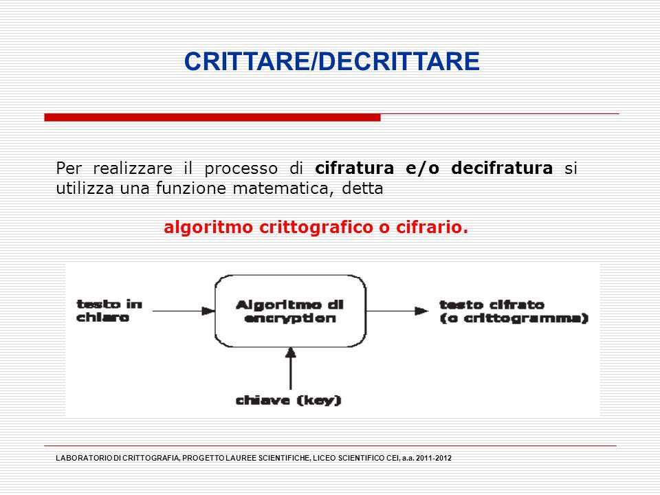 LABORATORIO DI CRITTOGRAFIA, PROGETTO LAUREE SCIENTIFICHE, LICEO SCIENTIFICO CEI, a.a. 2011-2012 CRITTARE/DECRITTARE Per realizzare il processo di cif