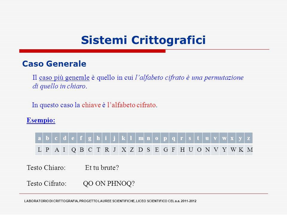 Sistemi Crittografici LABORATORIO DI CRITTOGRAFIA, PROGETTO LAUREE SCIENTIFICHE, LICEO SCIENTIFICO CEI, a.a. 2011-2012 Caso Generale Il caso più gener