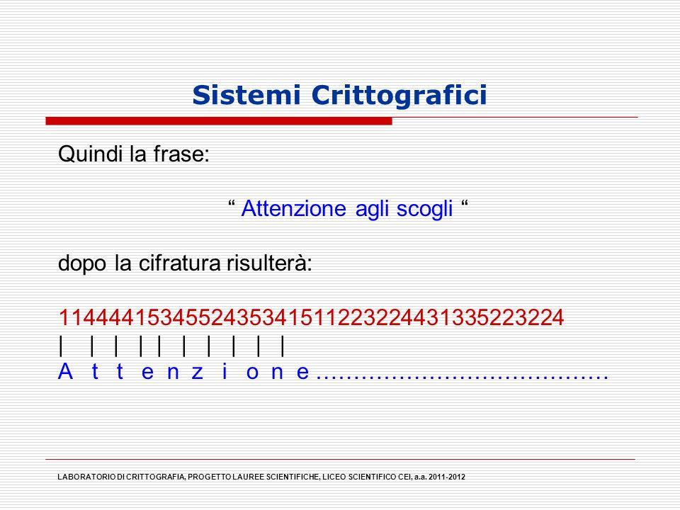 Sistemi Crittografici Quindi la frase: Attenzione agli scogli dopo la cifratura risulterà: 1144441534552435341511223224431335223224 | | | | | A t t e