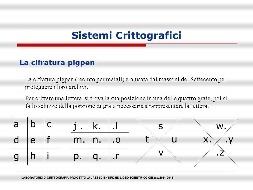 Sistemi Crittografici La cifratura pigpen (recinto per maiali) era usata dai massoni del Settecento per proteggere i loro archivi. LABORATORIO DI CRIT