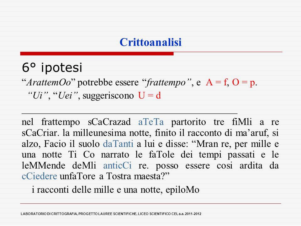 Crittoanalisi 6° ipotesi ArattemOo potrebbe essere frattempo, e A = f, O = p. Ui, Uei, suggeriscono U = d ___________________________________________