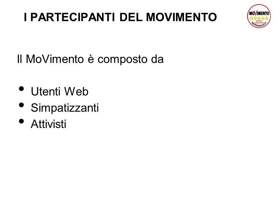 Utenti Web Accesso aperto a tutti Si tratta di quei cittadini che volontariamente lasciano il loro contatto ai banchetti informativi, ovvero: si iscrivono al meetup : (www.meetup.com/MoVimento-5-stelle-Lentini-e-Carlentini).www.meetup.com/MoVimento-5-stelle-Lentini-e-Carlentini su facebook, (www.facebook.com/MoVimento5StelleLentini ).www.facebook.com/MoVimento5StelleLentini Non hanno alcun riconoscimento allinterno del MoVimento.