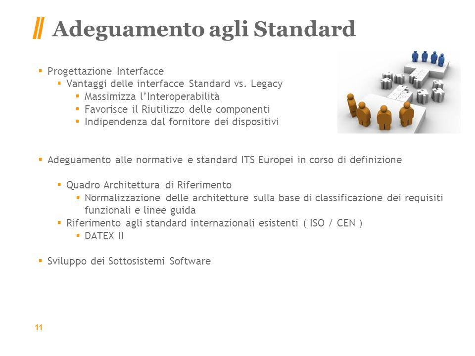 Adeguamento agli Standard Progettazione Interfacce Vantaggi delle interfacce Standard vs.