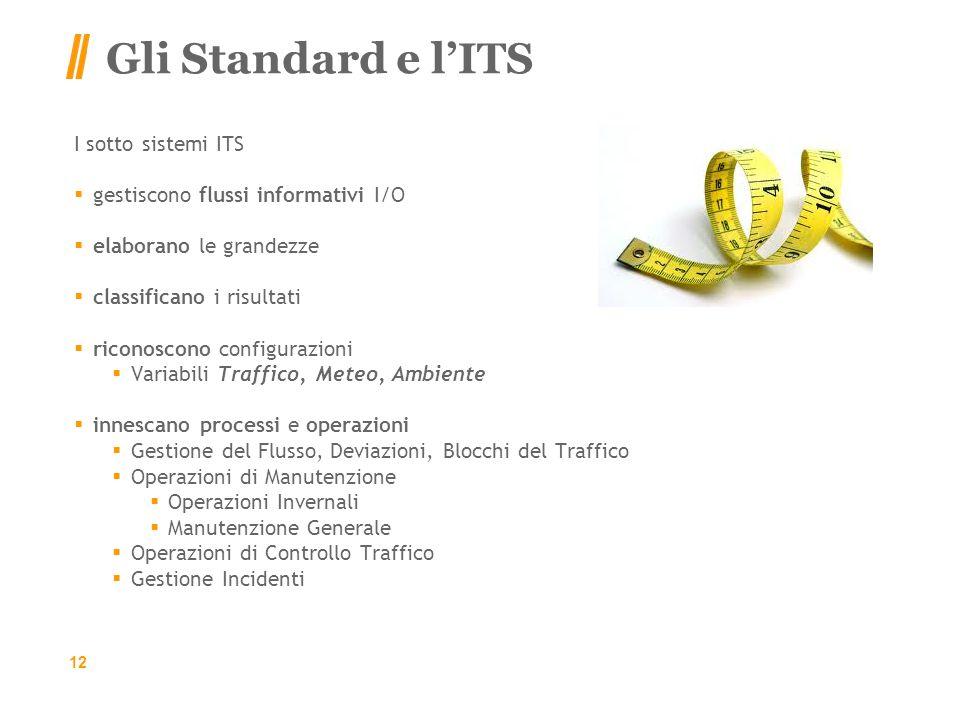 Gli Standard e lITS I sotto sistemi ITS gestiscono flussi informativi I/O elaborano le grandezze classificano i risultati riconoscono configurazioni Variabili Traffico, Meteo, Ambiente innescano processi e operazioni Gestione del Flusso, Deviazioni, Blocchi del Traffico Operazioni di Manutenzione Operazioni Invernali Manutenzione Generale Operazioni di Controllo Traffico Gestione Incidenti 12