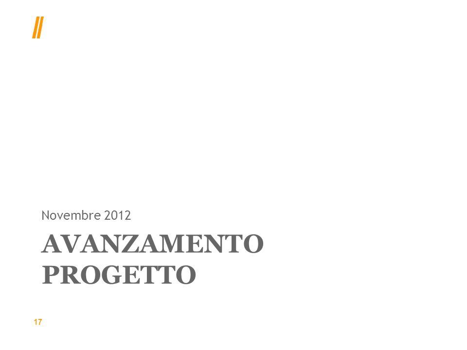 AVANZAMENTO PROGETTO Novembre 2012 17
