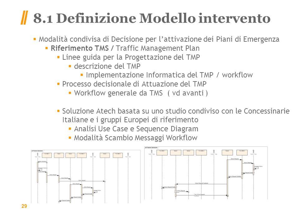 8.1 Definizione Modello intervento Modalità condivisa di Decisione per lattivazione dei Piani di Emergenza Riferimento TMS / Traffic Management Plan Linee guida per la Progettazione del TMP descrizione del TMP Implementazione Informatica del TMP / workflow Processo decisionale di Attuazione del TMP Workflow generale da TMS ( vd avanti ) Soluzione Atech basata su uno studio condiviso con le Concessinarie Italiane e i gruppi Europei di riferimento Analisi Use Case e Sequence Diagram Modalità Scambio Messaggi Workflow 29