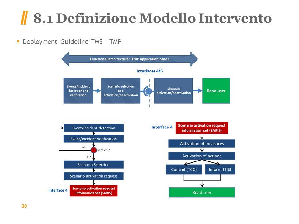 8.1 Definizione Modello Intervento Deployment Guideline TMS – TMP 30