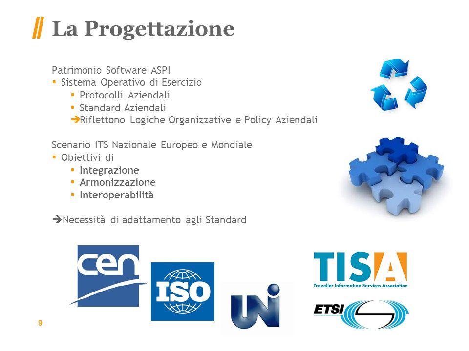 Service Oriented Architecture (SOA) «Un paradigma per l organizzazione e l utilizzazione delle risorse distribuite che possono essere sotto il controllo di domini di proprietà differenti.