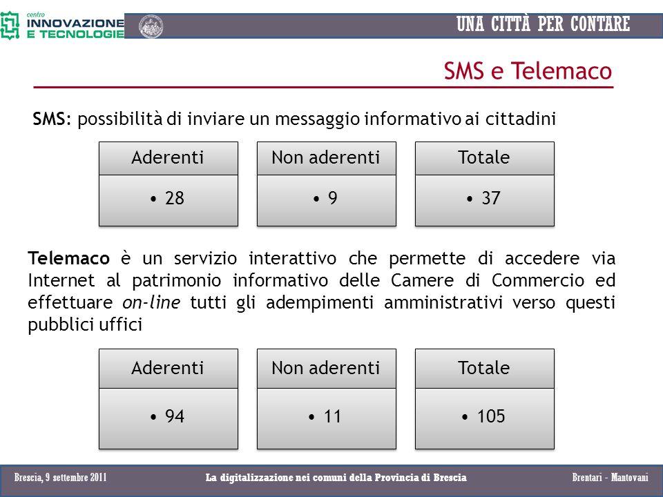 UNA CITTÀ PER CONTARE SMS e Telemaco Aderenti 28 Non aderenti 9 Totale 37 SMS: possibilità di inviare un messaggio informativo ai cittadini Telemaco è