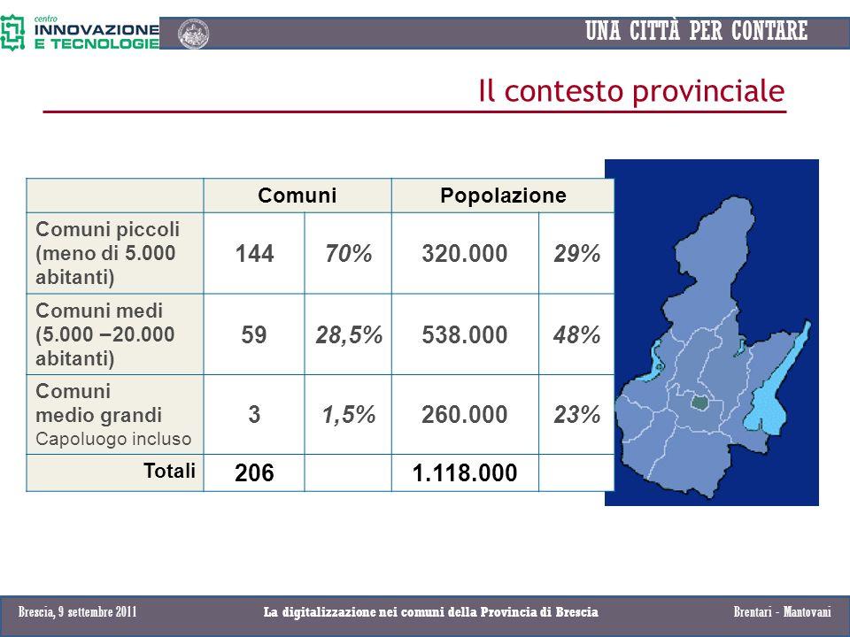 UNA CITTÀ PER CONTARE ComuniPopolazione Comuni piccoli (meno di 5.000 abitanti) 14470%320.00029% Comuni medi (5.000 – 20.000 abitanti) 5928,5%538.0004