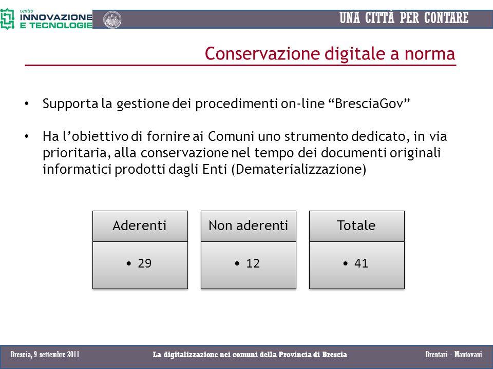 UNA CITTÀ PER CONTARE Conservazione digitale a norma Supporta la gestione dei procedimenti on-line BresciaGov Ha lobiettivo di fornire ai Comuni uno s