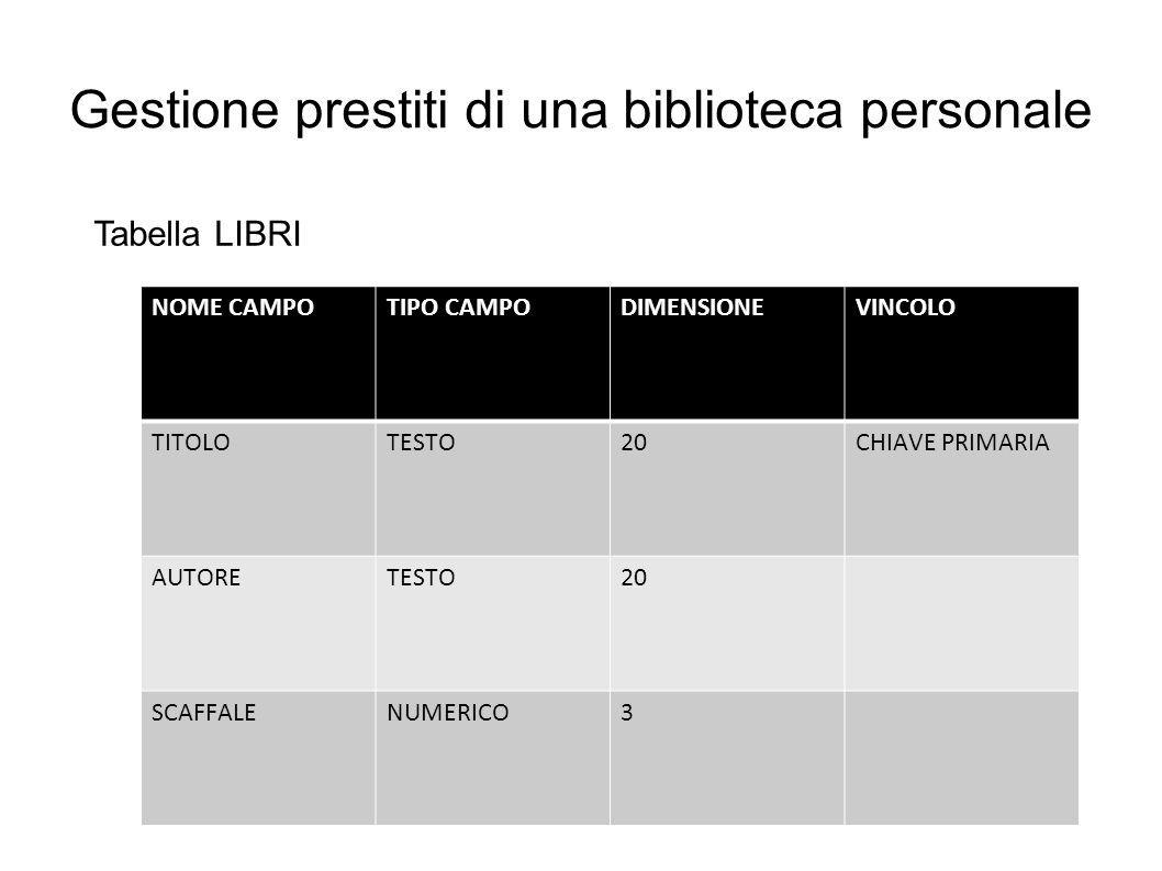 Gestione prestiti di una biblioteca personale Tabella LIBRI NOME CAMPOTIPO CAMPODIMENSIONEVINCOLO TITOLOTESTO20CHIAVE PRIMARIA AUTORETESTO20 SCAFFALENUMERICO3
