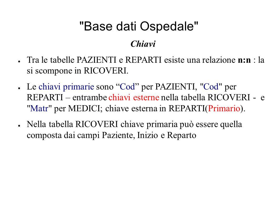 Base dati Ospedale Chiavi Tra le tabelle PAZIENTI e REPARTI esiste una relazione n:n : la si scompone in RICOVERI.