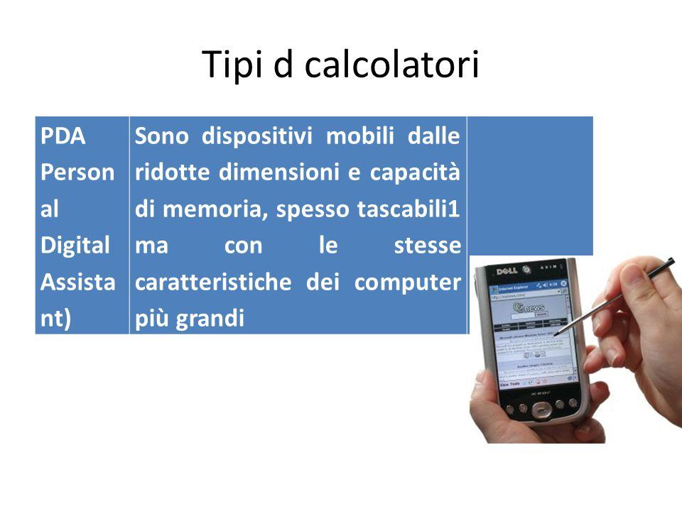 Tipi d calcolatori PDA Person al Digital Assista nt) Sono dispositivi mobili dalle ridotte dimensioni e capacità di memoria, spesso tascabili1 ma con