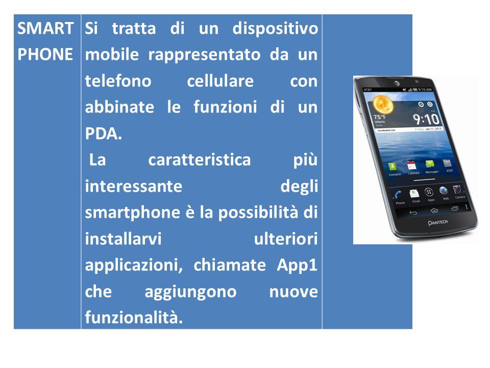 SMART PHONE Si tratta di un dispositivo mobile rappresentato da un telefono cellulare con abbinate le funzioni di un PDA. La caratteristica più intere