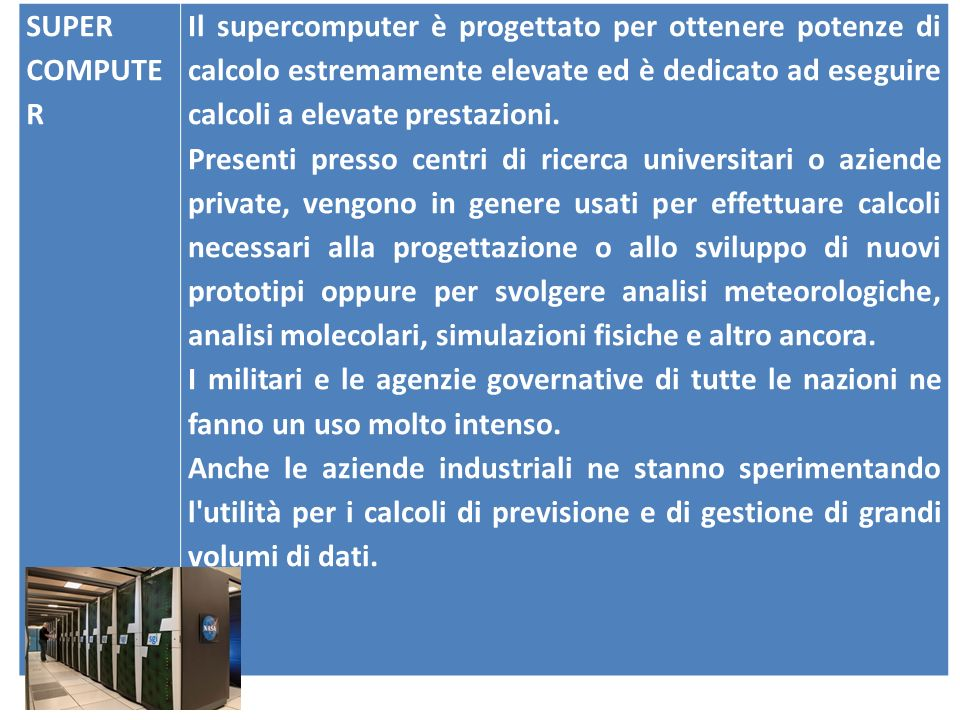 SUPER COMPUTE R Il supercomputer è progettato per ottenere potenze di calcolo estremamente elevate ed è dedicato ad eseguire calcoli a elevate prestaz