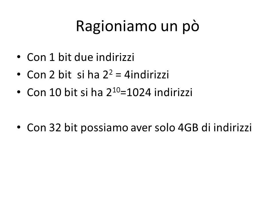 Ragioniamo un pò Con 1 bit due indirizzi Con 2 bit si ha 2 2 = 4indirizzi Con 10 bit si ha 2 10 =1024 indirizzi Con 32 bit possiamo aver solo 4GB di i