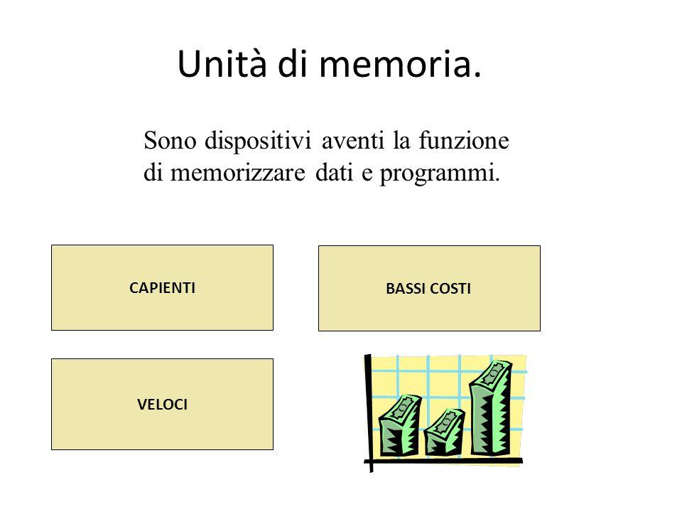 Unità di memoria. Sono dispositivi aventi la funzione di memorizzare dati e programmi. CAPIENTI VELOCI BASSI COSTI