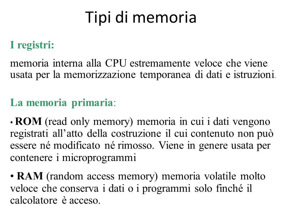 I registri: memoria interna alla CPU estremamente veloce che viene usata per la memorizzazione temporanea di dati e istruzioni. Tipi di memoria La mem