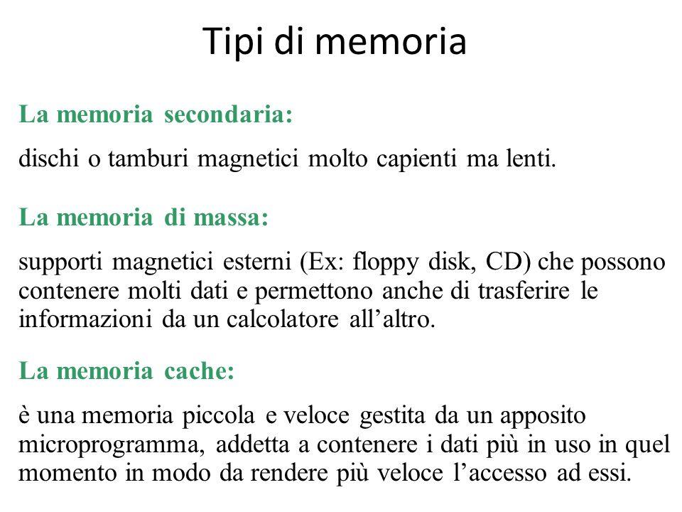 La memoria secondaria: dischi o tamburi magnetici molto capienti ma lenti. Tipi di memoria La memoria di massa: supporti magnetici esterni (Ex: floppy