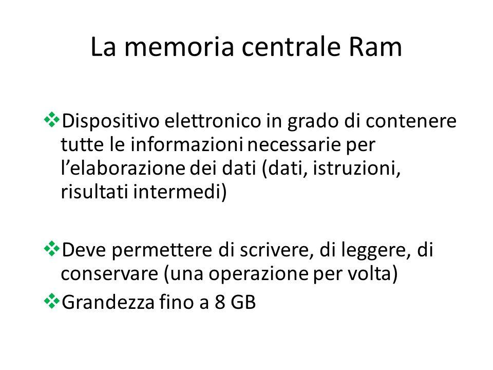 La memoria centrale Ram Dispositivo elettronico in grado di contenere tutte le informazioni necessarie per lelaborazione dei dati (dati, istruzioni, r