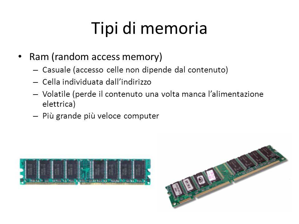 Tipi di memoria Ram (random access memory) – Casuale (accesso celle non dipende dal contenuto) – Cella individuata dallindirizzo – Volatile (perde il