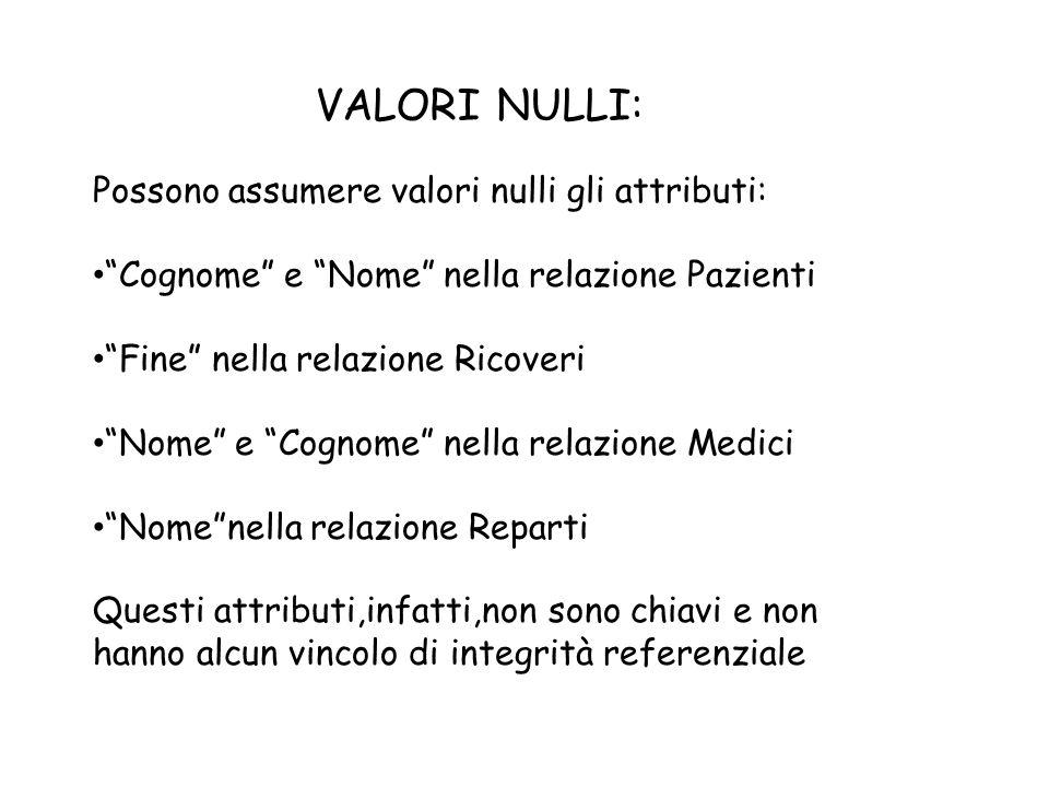VALORI NULLI: Possono assumere valori nulli gli attributi: Cognome e Nome nella relazione Pazienti Fine nella relazione Ricoveri Nome e Cognome nella