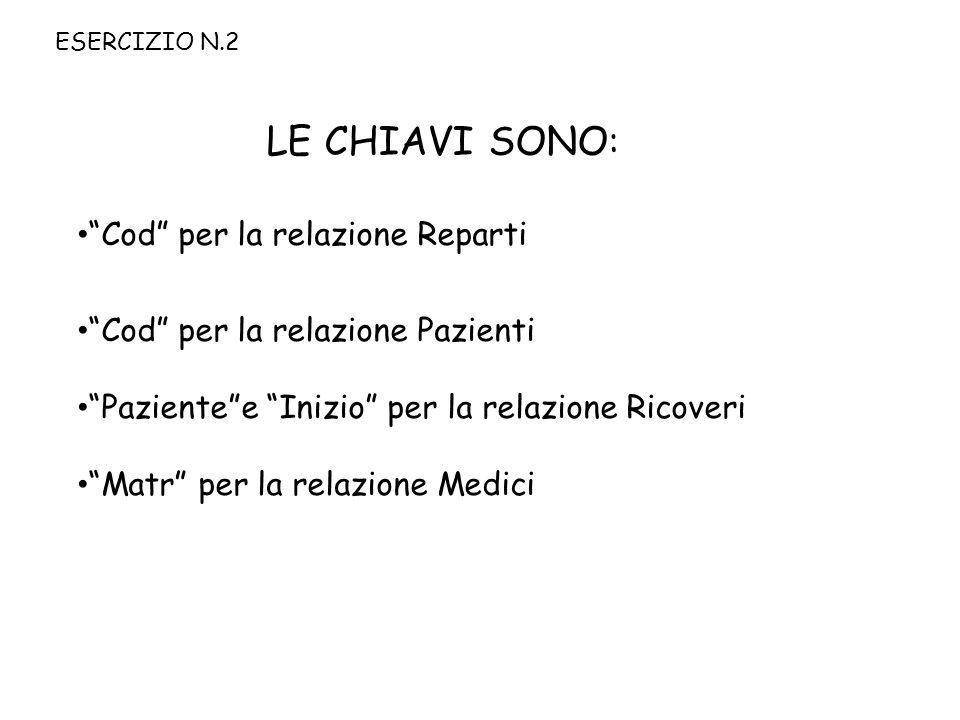 ESERCIZIO N.2 LE CHIAVI SONO : Cod per la relazione Reparti Cod per la relazione Pazienti Pazientee Inizio per la relazione Ricoveri Matr per la relaz