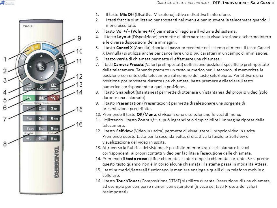 1.Il tasto Mic Off (Disattiva Microfono) attiva e disattiva il microfono.