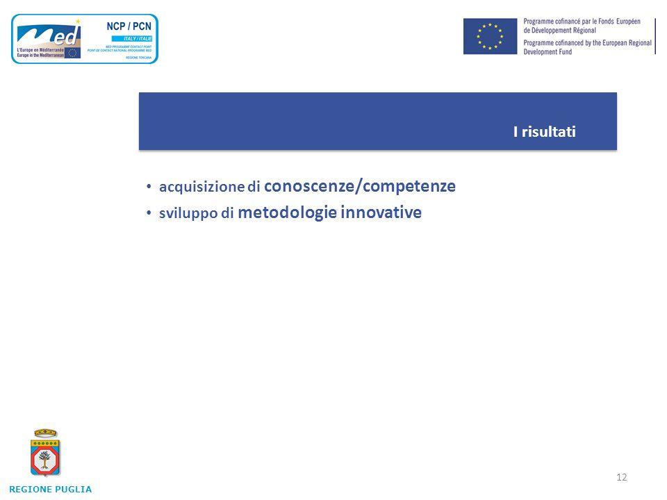 12 I risultati acquisizione di conoscenze/competenze sviluppo di metodologie innovative REGIONE PUGLIA
