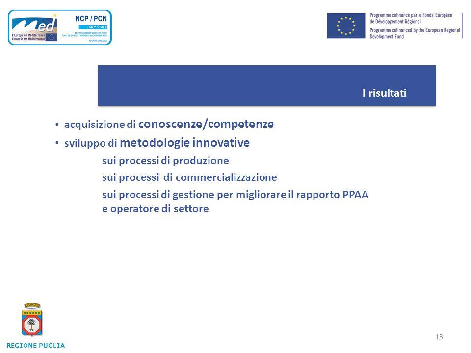 13 I risultati acquisizione di conoscenze/competenze sviluppo di metodologie innovative sui processi di produzione sui processi di commercializzazione sui processi di gestione per migliorare il rapporto PPAA e operatore di settore REGIONE PUGLIA