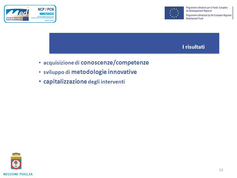 14 I risultati acquisizione di conoscenze/competenze sviluppo di metodologie innovative capitalizzazione degli interventi REGIONE PUGLIA