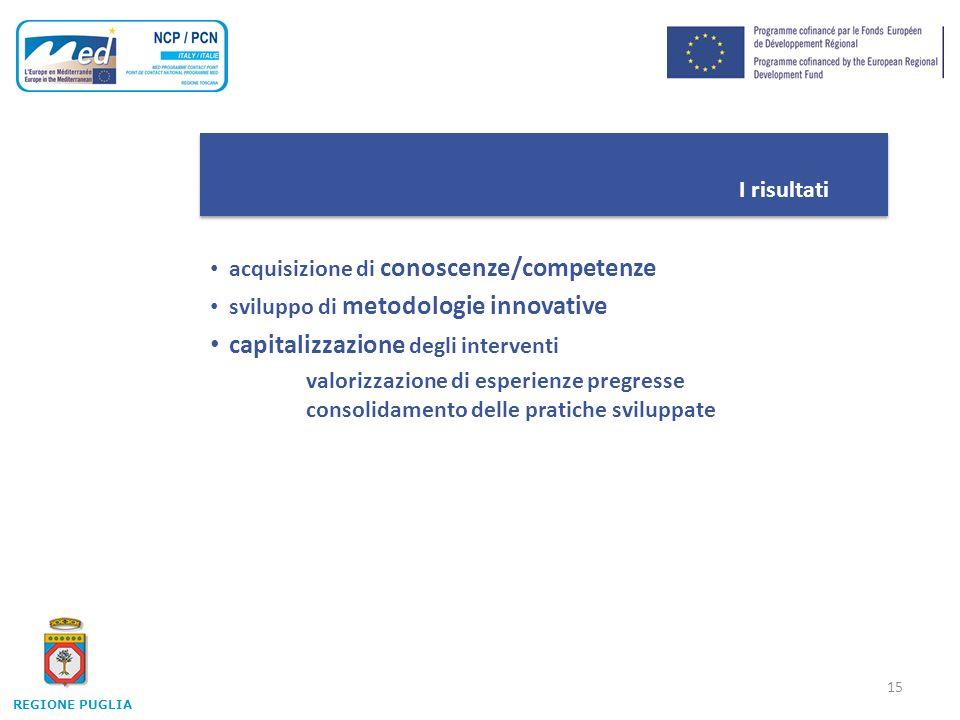 15 I risultati acquisizione di conoscenze/competenze sviluppo di metodologie innovative capitalizzazione degli interventi valorizzazione di esperienze pregresse consolidamento delle pratiche sviluppate REGIONE PUGLIA