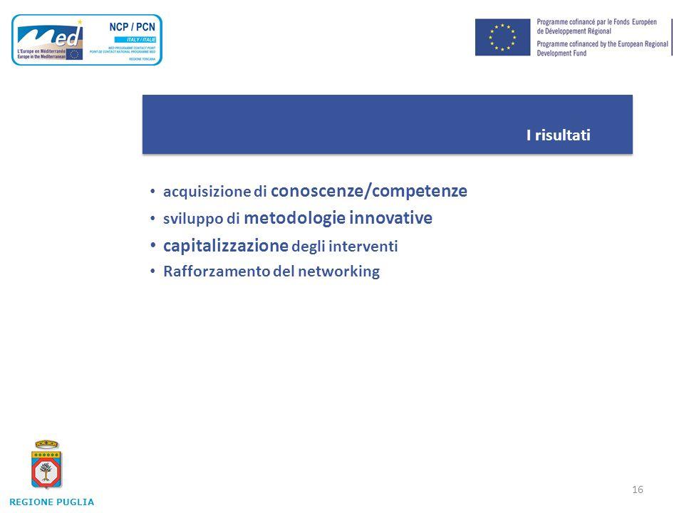 16 I risultati acquisizione di conoscenze/competenze sviluppo di metodologie innovative capitalizzazione degli interventi Rafforzamento del networking REGIONE PUGLIA