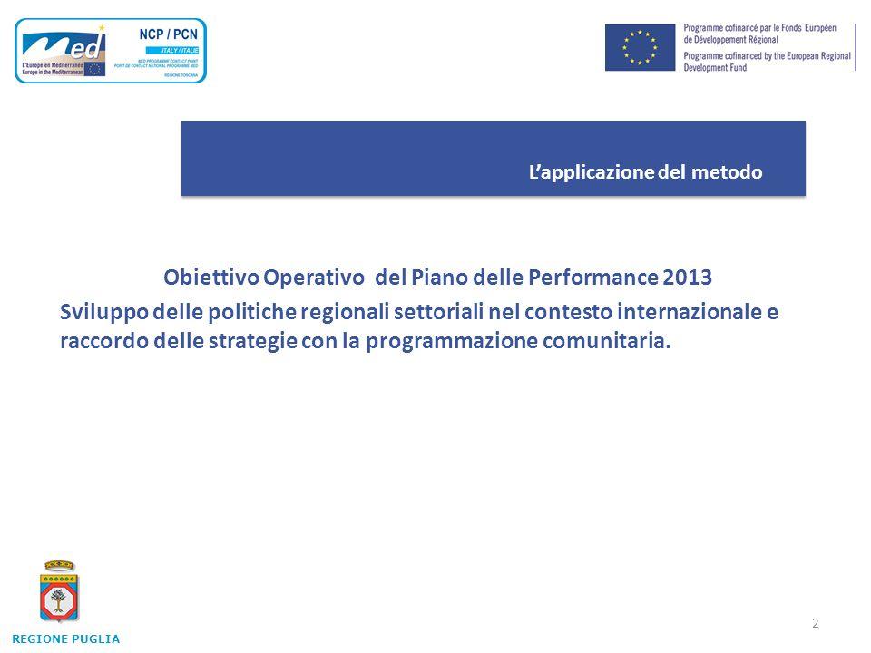 2 Lapplicazione del metodo Obiettivo Operativo del Piano delle Performance 2013 Sviluppo delle politiche regionali settoriali nel contesto internazionale e raccordo delle strategie con la programmazione comunitaria.