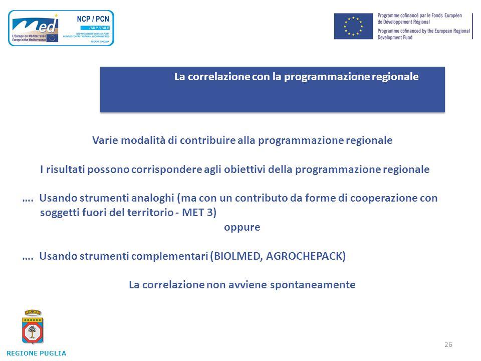 26 La correlazione con la programmazione regionale Varie modalità di contribuire alla programmazione regionale I risultati possono corrispondere agli obiettivi della programmazione regionale ….