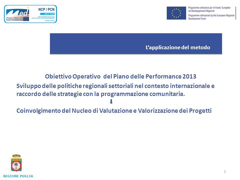 3 Lapplicazione del metodo Obiettivo Operativo del Piano delle Performance 2013 Sviluppo delle politiche regionali settoriali nel contesto internazionale e raccordo delle strategie con la programmazione comunitaria.