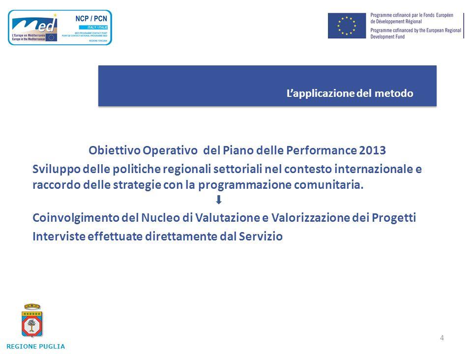 4 Lapplicazione del metodo Obiettivo Operativo del Piano delle Performance 2013 Sviluppo delle politiche regionali settoriali nel contesto internazionale e raccordo delle strategie con la programmazione comunitaria.