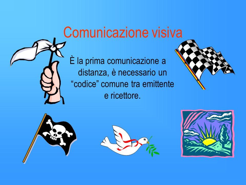 Comunicazione mimica La comunicazione mimica è retaggio delle origini comunicative dellumanità. Con essa si esprime il proprio pensiero attraverso ges