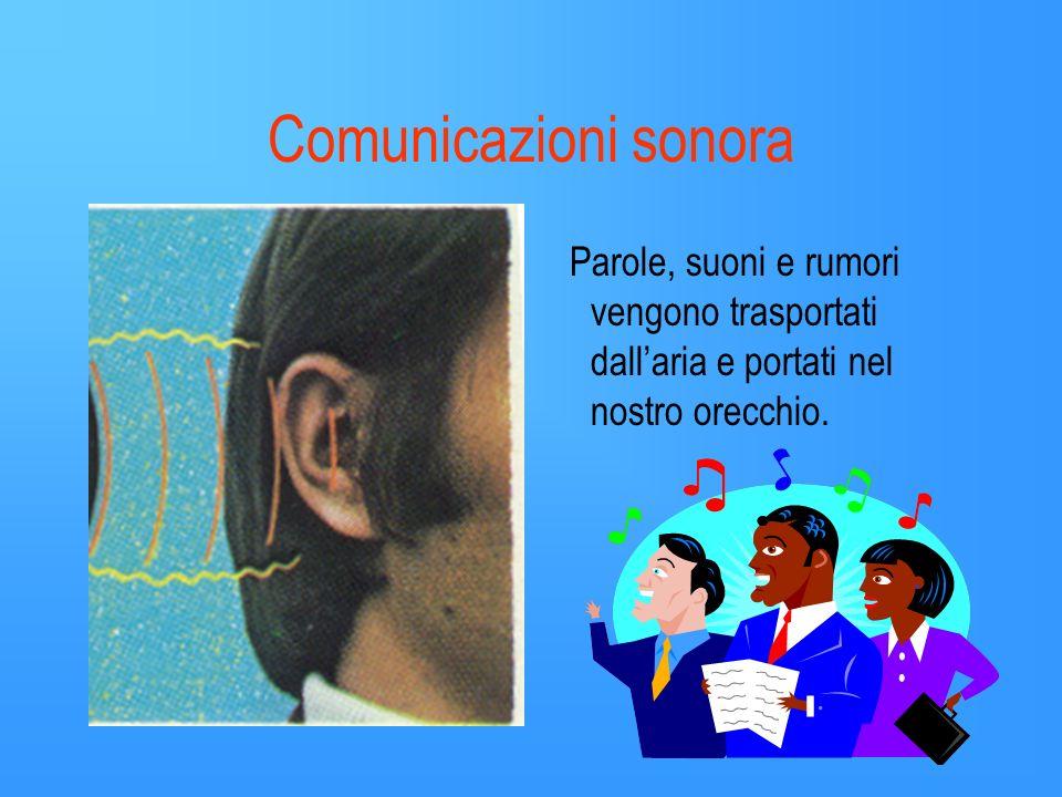 Comunicazione visiva È la prima comunicazione a distanza, è necessario un codice comune tra emittente e ricettore.