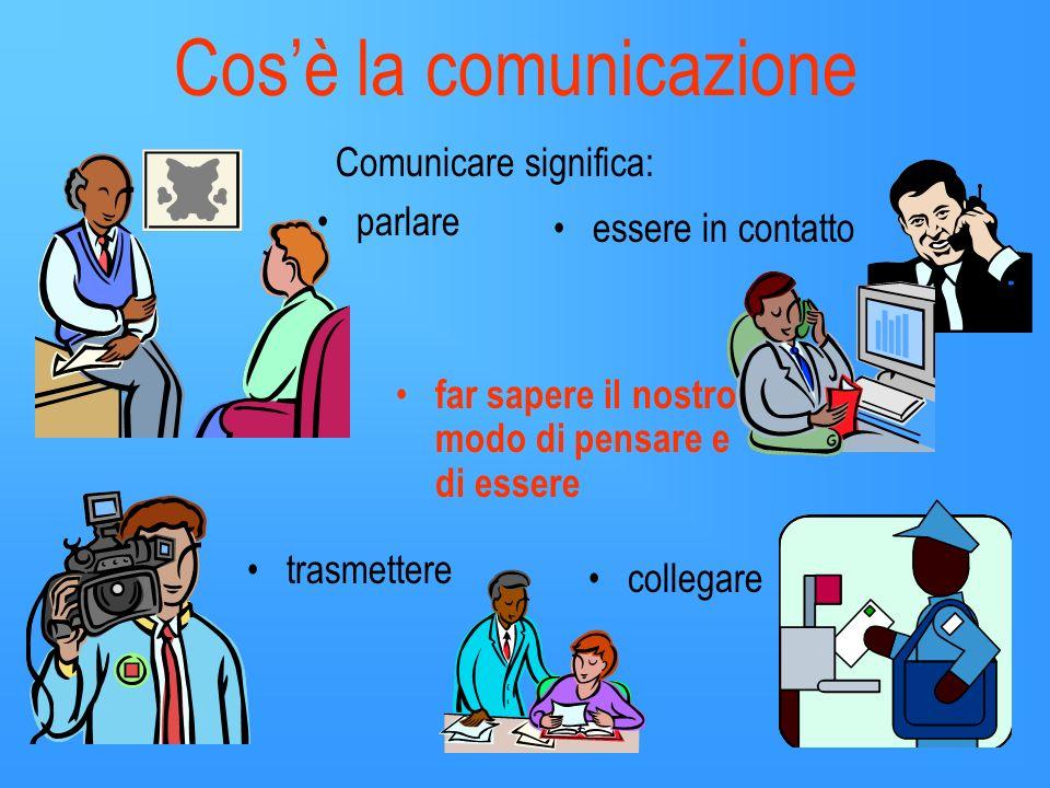 indice Che cosa è la comunicazione. Elementi fisiologici necessari per la comunicazione. La comunicazione in presenza. La comunicazione in assenza. La