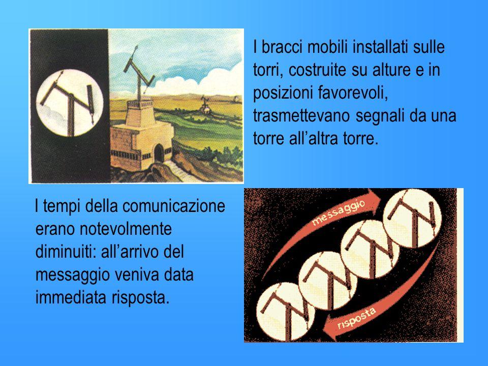 Catena telegrafica visiva di Claude Chappe Napoleone favorì lattuazione di un nuovo sistema di comunicazione: bracci mobili trasmettevano segnali conv