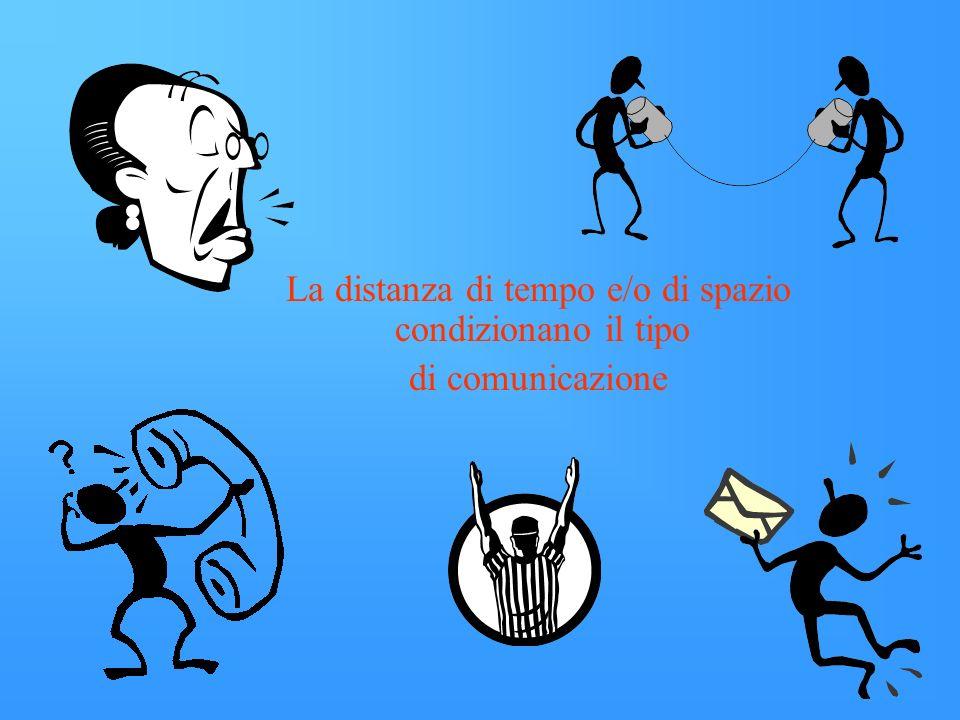 Il messaggio sonoro emesso in direzione di chi ascolta… è ricevuto tramite lorgano delludito: lorecchio.